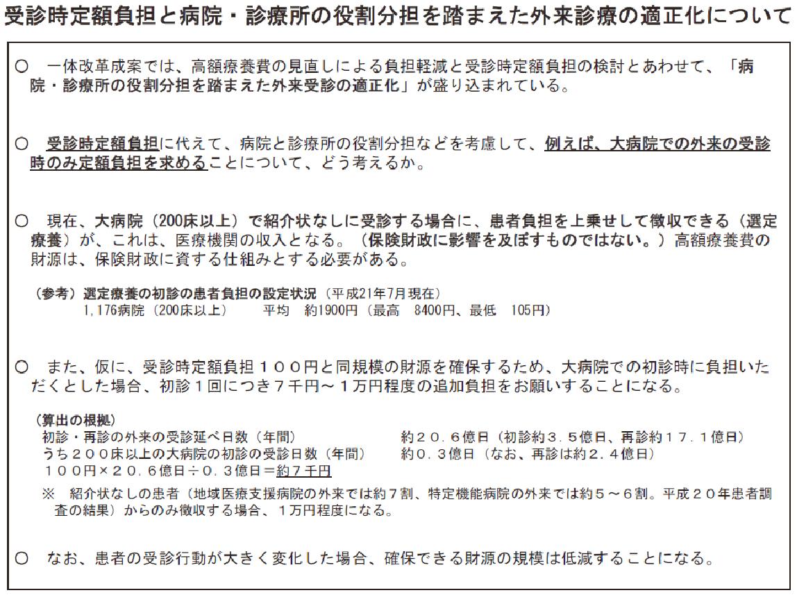 2011年9月16日 社会保障審議会医療保険部会資料
