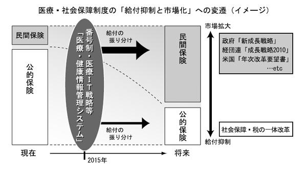 yokusei~sijouka-nagarezu.jpg